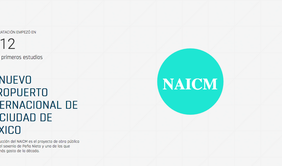 Mapas de redes: así investigamos el poder en nuevo aeropuerto mexicano