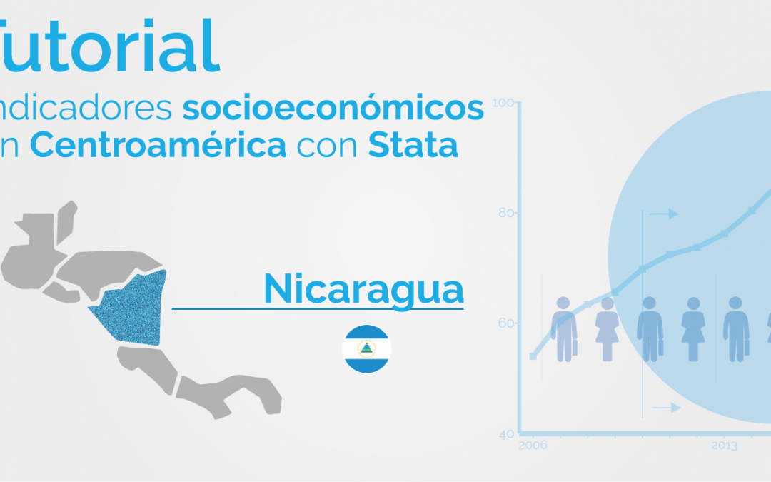 Una mirada a los indicadores de pobreza en Centroamérica utilizando Stata : Nicaragua